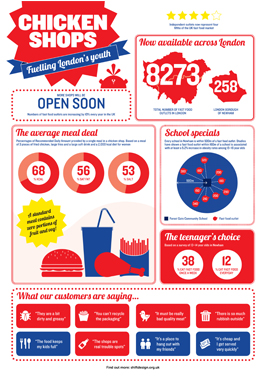 infographic_chickenshops
